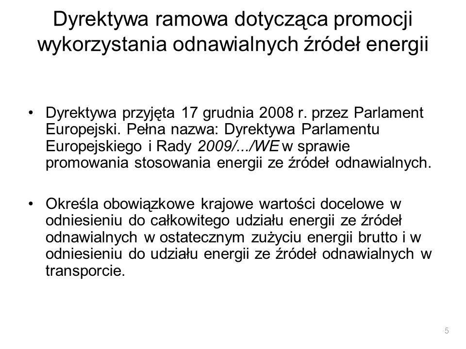 Dyrektywa ramowa dotycząca promocji wykorzystania odnawialnych źródeł energii Dyrektywa przyjęta 17 grudnia 2008 r. przez Parlament Europejski. Pełna