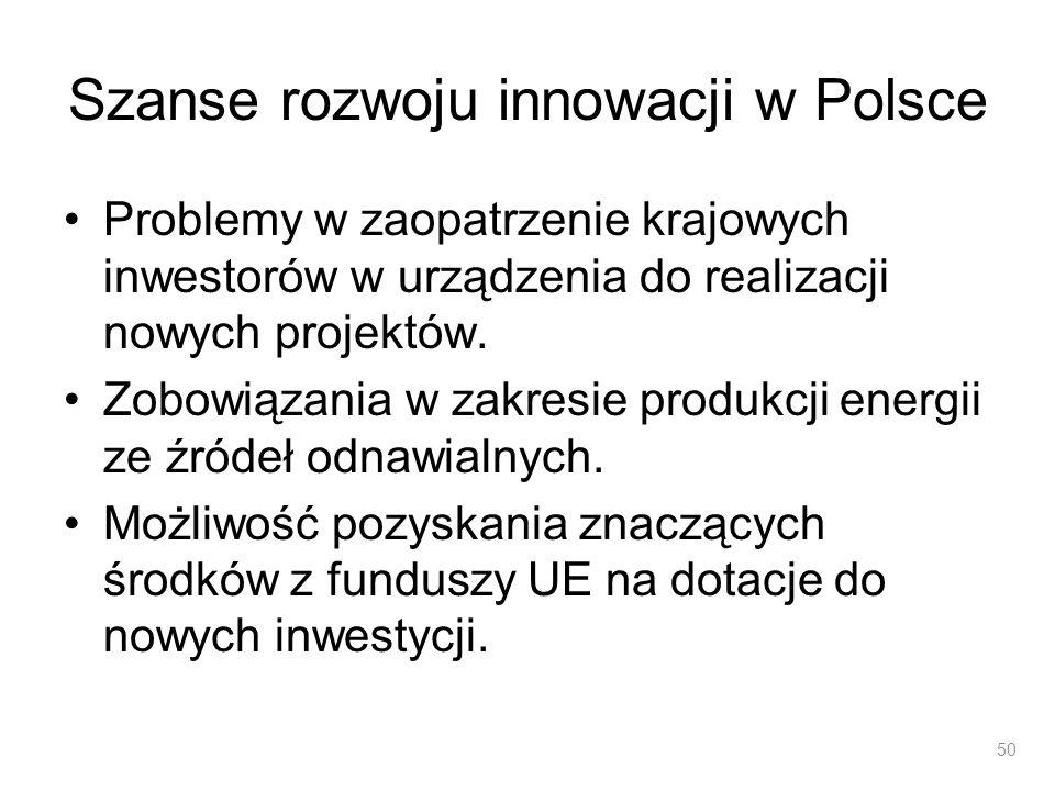 Szanse rozwoju innowacji w Polsce Problemy w zaopatrzenie krajowych inwestorów w urządzenia do realizacji nowych projektów. Zobowiązania w zakresie pr