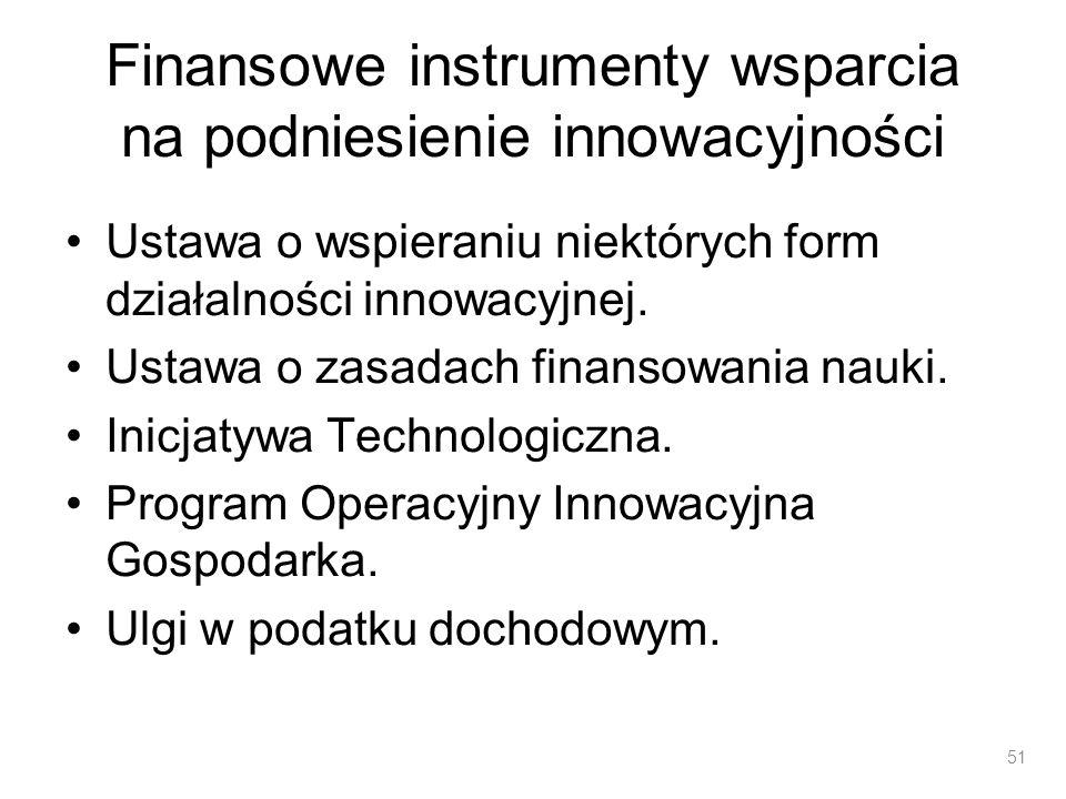 Finansowe instrumenty wsparcia na podniesienie innowacyjności Ustawa o wspieraniu niektórych form działalności innowacyjnej. Ustawa o zasadach finanso