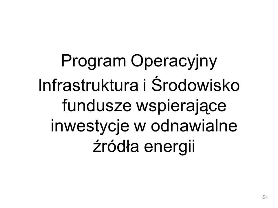 54 Program Operacyjny Infrastruktura i Środowisko fundusze wspierające inwestycje w odnawialne źródła energii
