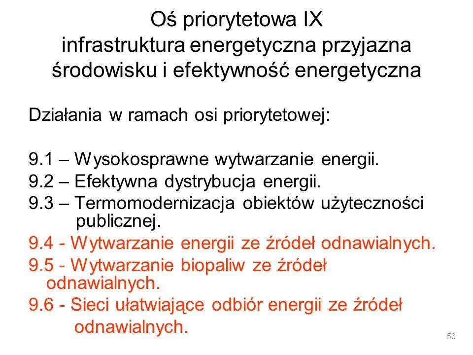 9.4 -Wytwarzanie energii ze źródeł odnawialnych Alokacja finansowa na działanie ogółem: 1 762,31 mln euro Celem działania jest wzrost produkcji energii elektrycznej i cieplnej ze źródeł odnawialnych.