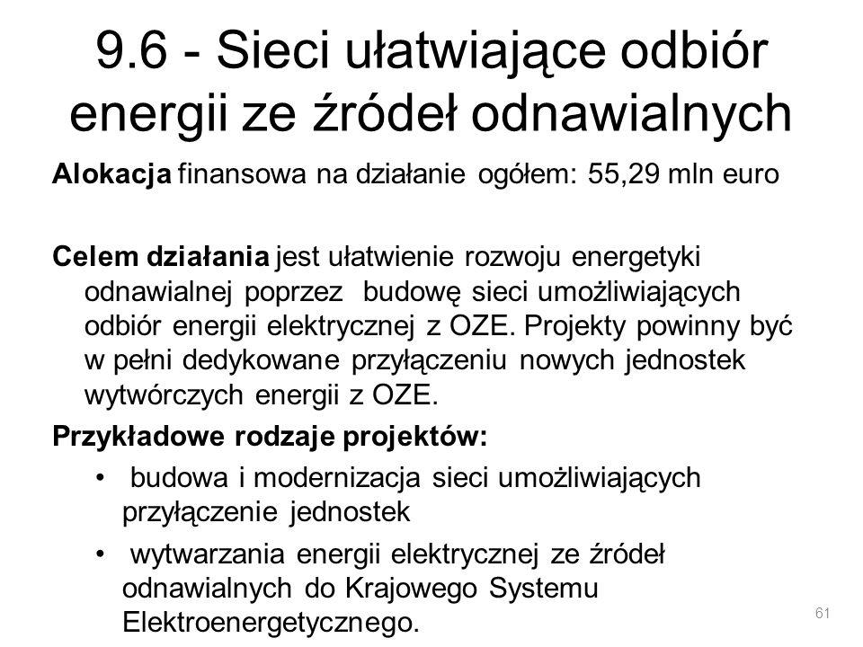 9.6 - Sieci ułatwiające odbiór energii ze źródeł odnawialnych Beneficjenci: przedsiębiorcy, jednostki samorządu terytorialnego oraz ich związki, podmioty wykonujące usługi publiczne na podstawie umowy zawartej z jednostką samorządu terytorialnego, w których większość udziałów lub akcji posiada samorząd terytorialny, podmioty wybrane w wyniku postępowania przeprowadzonego na podstawie przepisów o zamówieniach publicznych, wykonujące usługi publiczne na podstawie umowy zawartej z jednostką samorządu terytorialnego.