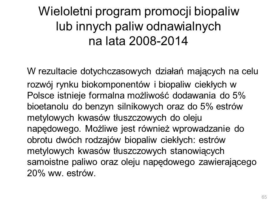 Wieloletni program promocji biopaliw lub innych paliw odnawialnych na lata 2008-2014 W rezultacie dotychczasowych działań mających na celu rozwój rynk