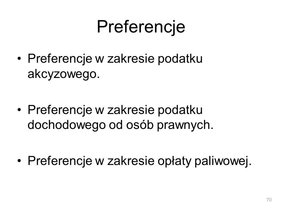 Preferencje Preferencje w zakresie podatku akcyzowego. Preferencje w zakresie podatku dochodowego od osób prawnych. Preferencje w zakresie opłaty pali