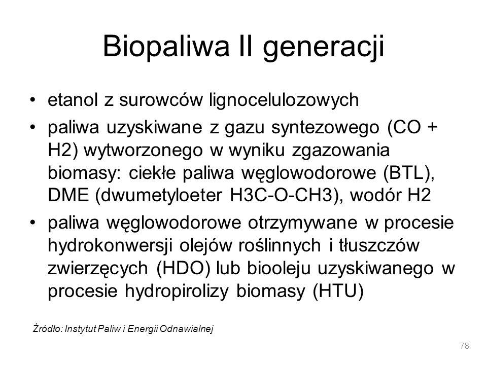 Biopaliwa II generacji etanol z surowców lignocelulozowych paliwa uzyskiwane z gazu syntezowego (CO + H2) wytworzonego w wyniku zgazowania biomasy: ci