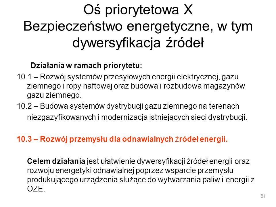 Oś priorytetowa X Bezpieczeństwo energetyczne, w tym dywersyfikacja źródeł Działania w ramach priorytetu: 10.1 – Rozwój systemów przesyłowych energii