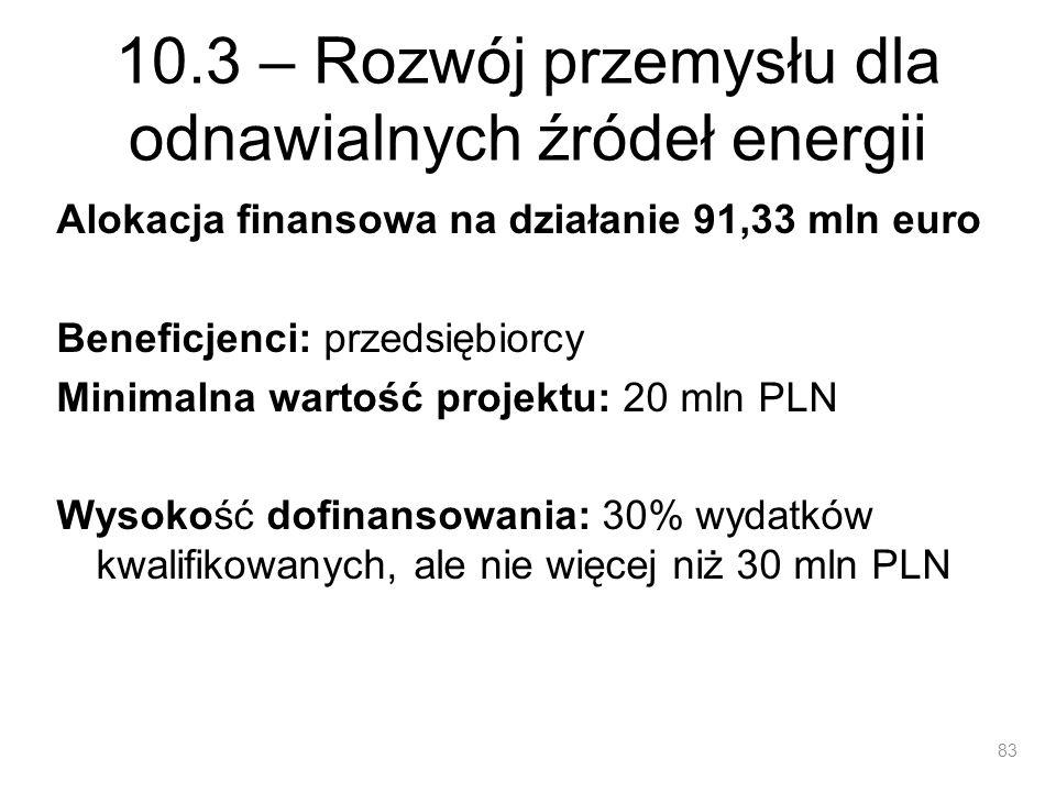 10.3 – Rozwój przemysłu dla odnawialnych źródeł energii Alokacja finansowa na działanie 91,33 mln euro Beneficjenci: przedsiębiorcy Minimalna wartość