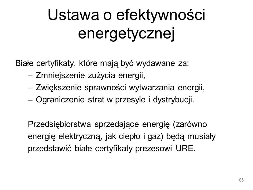 Ustawa o efektywności energetycznej Białe certyfikaty, które mają być wydawane za: –Zmniejszenie zużycia energii, –Zwiększenie sprawności wytwarzania