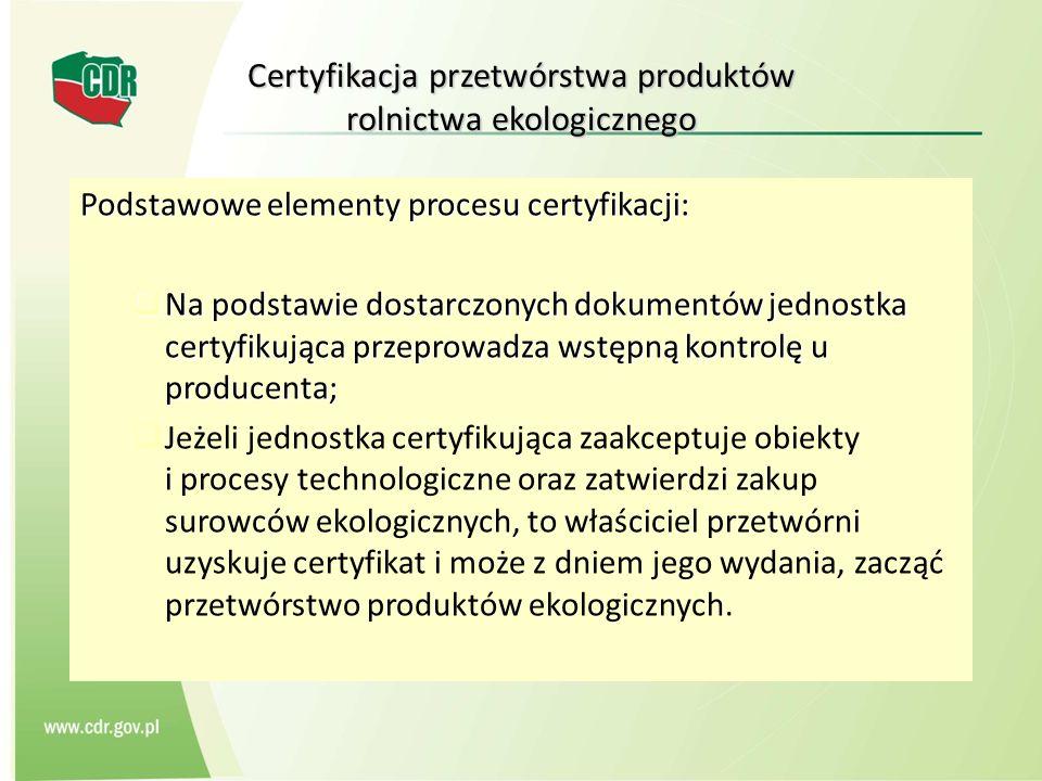 Certyfikacja przetwórstwa produktów rolnictwa ekologicznego Podstawowe elementy procesu certyfikacji: Na podstawie dostarczonych dokumentów jednostka