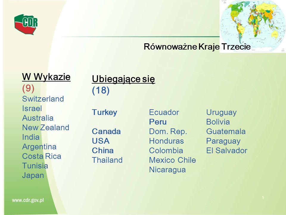 5 W Wykazie (9) Switzerland Israel Australia New Zealand India Argentina Costa Rica Tunisia Japan Ubiegające się (18) TurkeyEcuadorUruguay PeruBolivia