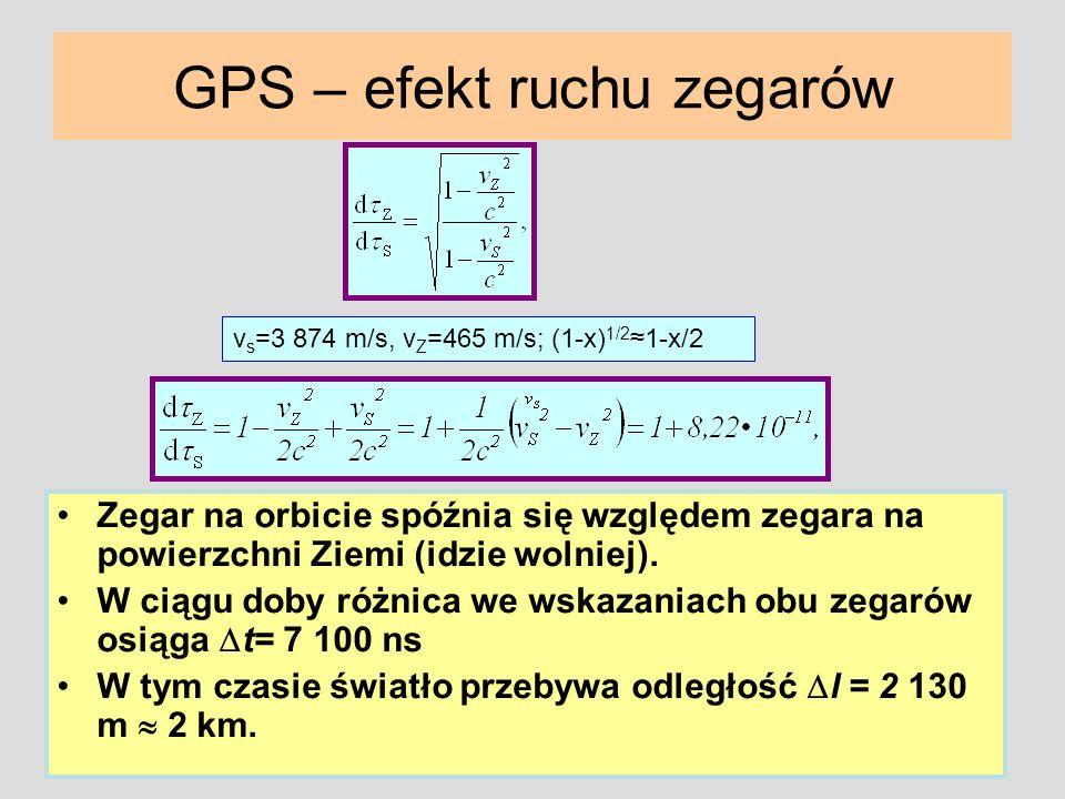 GPS – efekt ruchu zegarów v s =3 874 m/s, v Z =465 m/s; (1-x) 1/2 1-x/2 Zegar na orbicie spóźnia się względem zegara na powierzchni Ziemi (idzie wolni