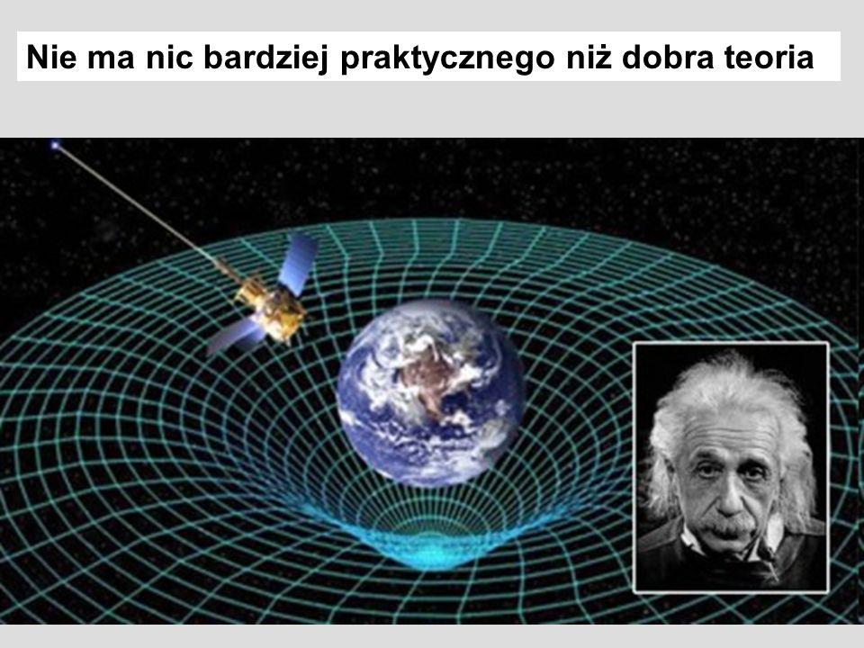 Nie ma nic bardziej praktycznego niż dobra teoria