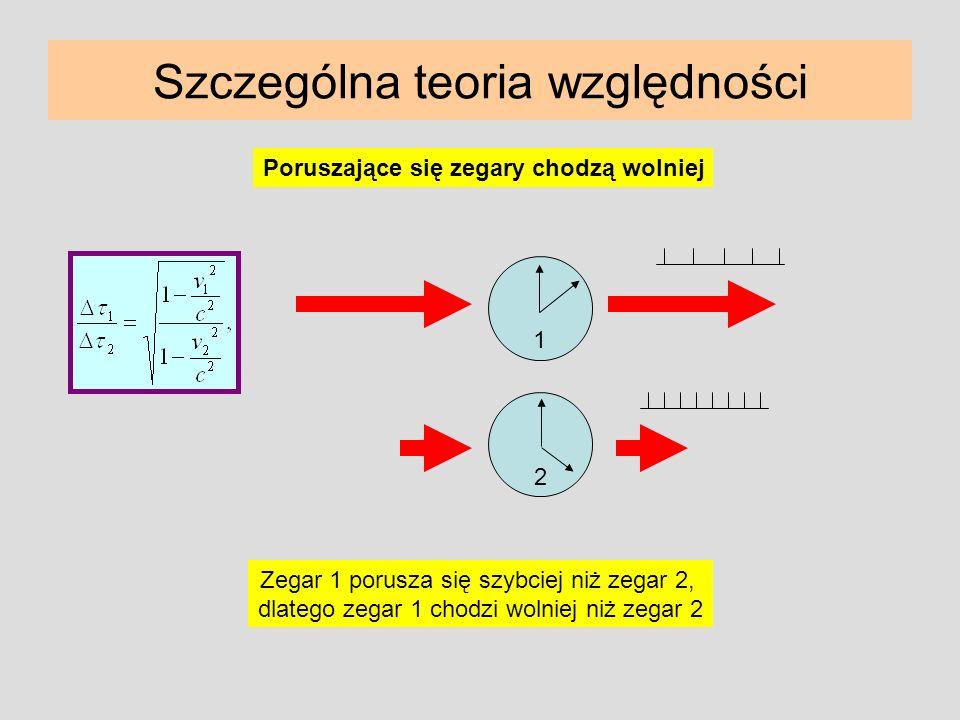 Szczególna teoria względności Poruszające się zegary chodzą wolniej 1 2 Zegar 1 porusza się szybciej niż zegar 2, dlatego zegar 1 chodzi wolniej niż z