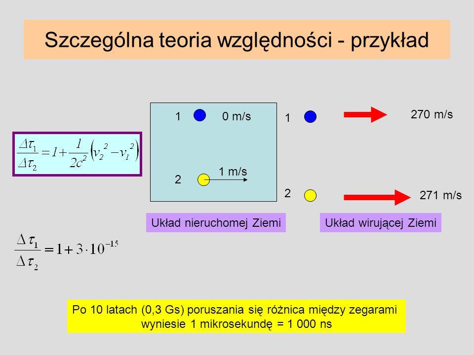 Szczególna teoria względności - przykład 1 Układ nieruchomej Ziemi 2 1 Układ wirującej Ziemi 2 1 m/s 0 m/s 270 m/s 271 m/s Po 10 latach (0,3 Gs) porus