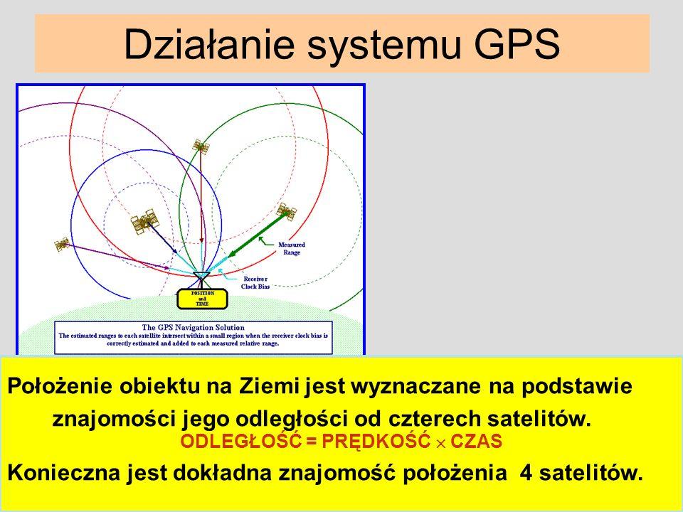 Działanie systemu GPS Położenie obiektu na Ziemi jest wyznaczane na podstawie znajomości jego odległości od czterech satelitów. ODLEGŁOŚĆ = PRĘDKOŚĆ C
