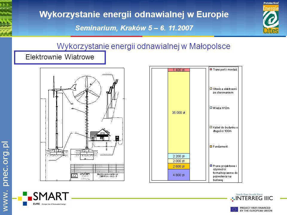 www.pnec.org.pl Polska Sieć www. pnec.org.pl Wykorzystanie energii odnawialnej w Europie Seminarium, Kraków 5 – 6. 11.2007 Wykorzystanie energii odnaw