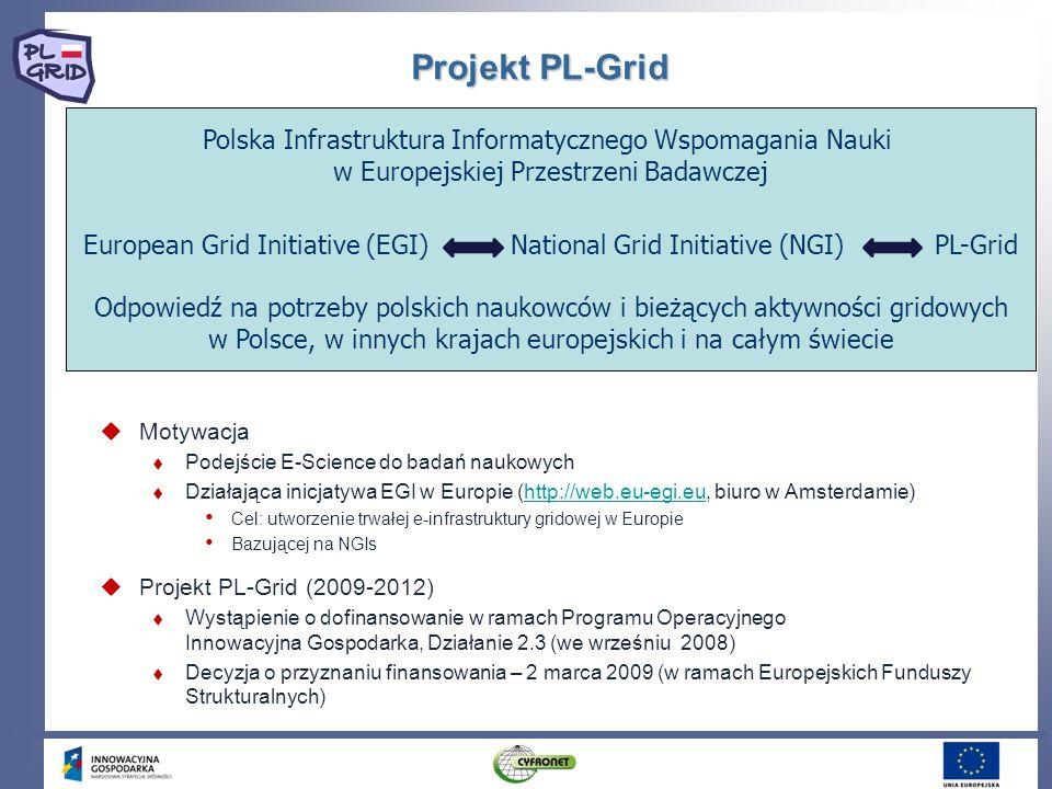 Projekt PL-Grid Motywacja Podejście E-Science do badań naukowych Działająca inicjatywa EGI w Europie (http://web.eu-egi.eu, biuro w Amsterdamie)http:/