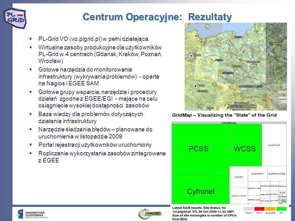 Centrum Operacyjne: Rezultaty PL-Grid VO (vo.plgrid.pl) w pełni działająca Wirtualne zasoby produkcyjne dla użytkowników PL-Grid w 4 centrach (Gdańsk,