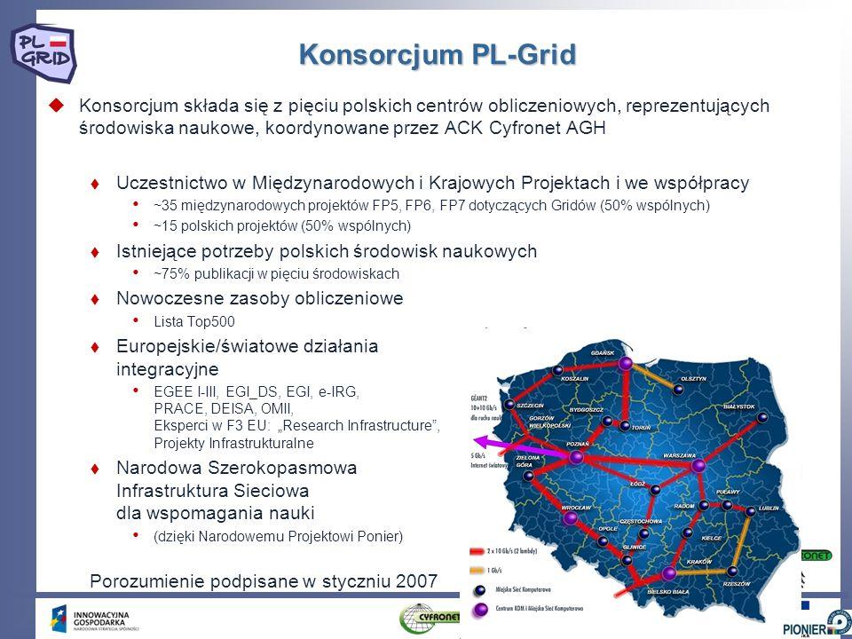 Konsorcjum składa się z pięciu polskich centrów obliczeniowych, reprezentujących środowiska naukowe, koordynowane przez ACK Cyfronet AGH Uczestnictwo