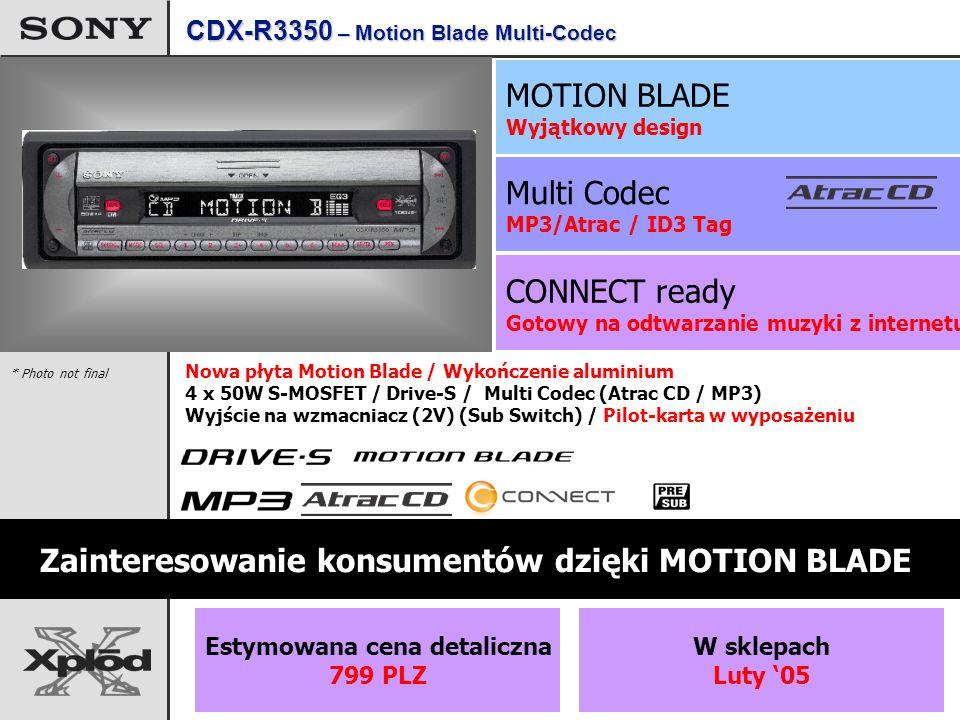 CONNECT ready Gotowy na odtwarzanie muzyki z internetu Multi Codec MP3/Atrac / ID3 Tag MOTION BLADE Wyjątkowy design Zainteresowanie konsumentów dzięki MOTION BLADE Nowa płyta Motion Blade / Wykończenie aluminium 4 x 50W S-MOSFET / Drive-S / Multi Codec (Atrac CD / MP3) Wyjście na wzmacniacz (2V) (Sub Switch) / Pilot-karta w wyposażeniu * Photo not final CDX-R3350 – Motion Blade Multi-Codec Estymowana cena detaliczna 799 PLZ W sklepach Luty 05