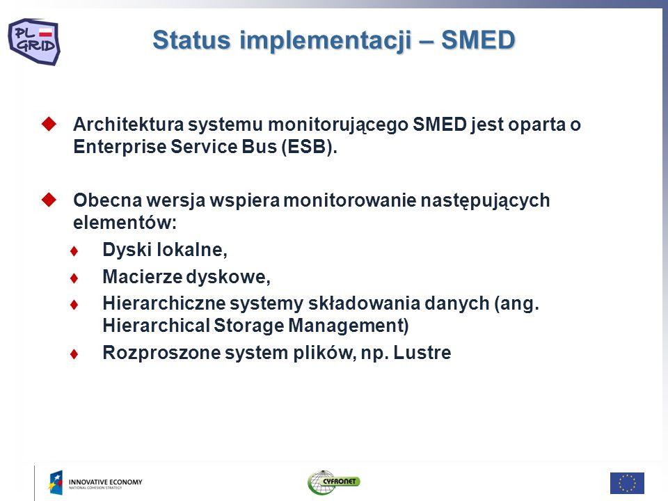 Status implementacji – SMED Architektura systemu monitorującego SMED jest oparta o Enterprise Service Bus (ESB). Obecna wersja wspiera monitorowanie n