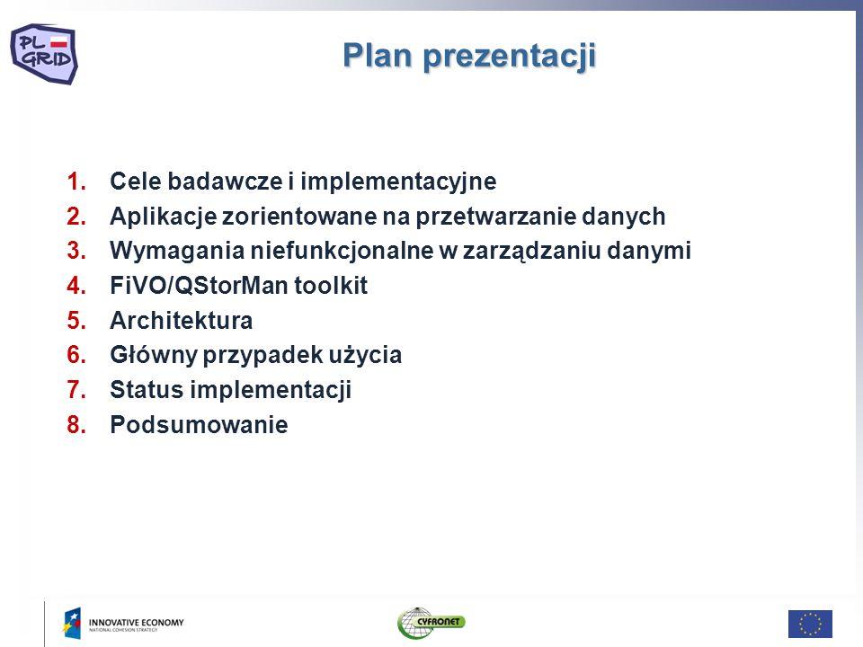 Plan prezentacji 1.Cele badawcze i implementacyjne 2.Aplikacje zorientowane na przetwarzanie danych 3.Wymagania niefunkcjonalne w zarządzaniu danymi 4.FiVO/QStorMan toolkit 5.Architektura 6.Główny przypadek użycia 7.Status implementacji 8.Podsumowanie