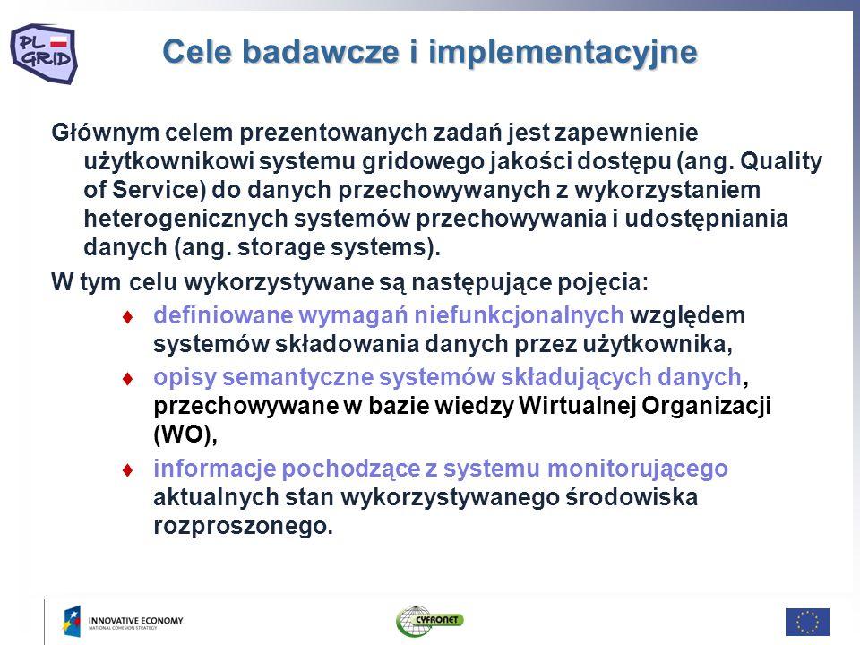 Cele badawcze i implementacyjne Głównym celem prezentowanych zadań jest zapewnienie użytkownikowi systemu gridowego jakości dostępu (ang. Quality of S
