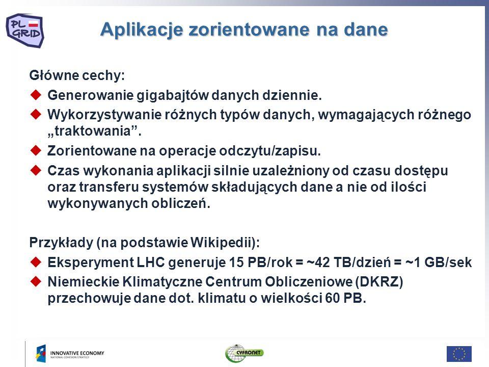 Dziękuję za uwagę. Więcej informacji na www.plgrid.pl