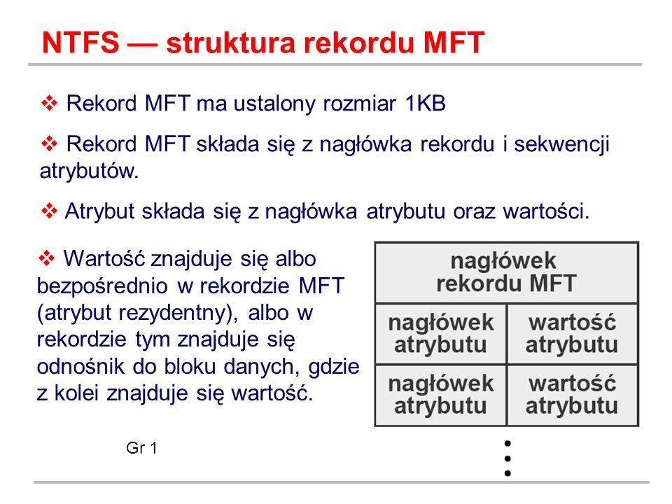 NTFS struktura rekordu MFT Rekord MFT ma ustalony rozmiar 1KB Rekord MFT składa się z nagłówka rekordu i sekwencji atrybutów. Atrybut składa się z nag