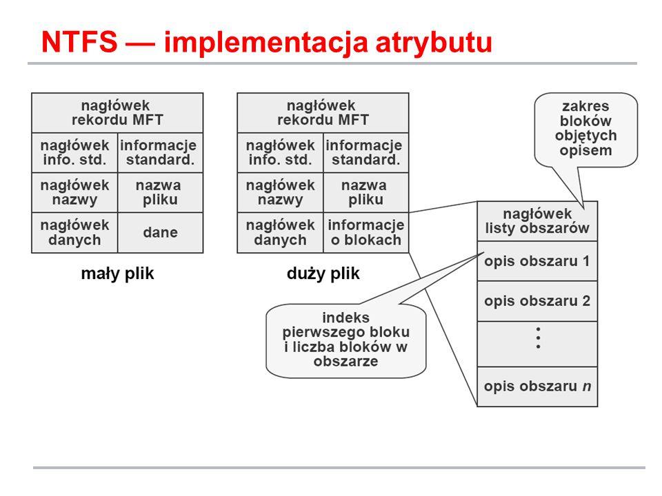 NTFS implementacja atrybutu