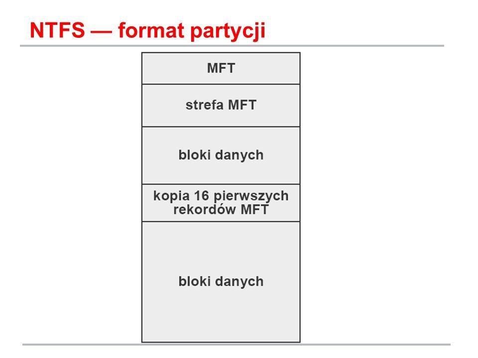 NTFS format partycji