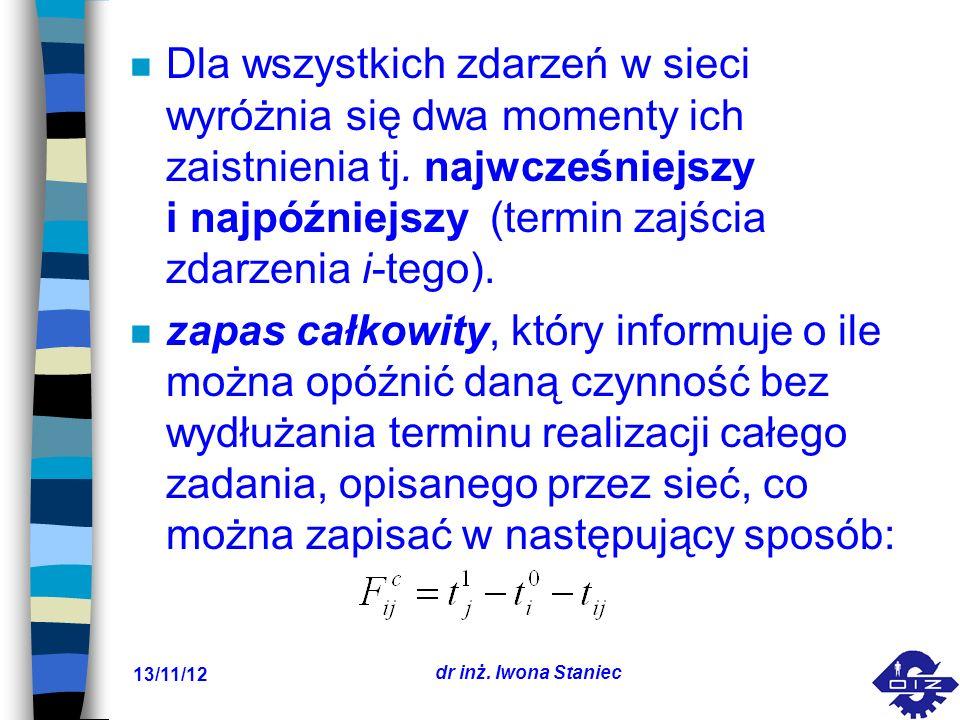 13/11/12 dr inż. Iwona Staniec n Dla wszystkich zdarzeń w sieci wyróżnia się dwa momenty ich zaistnienia tj. najwcześniejszy i najpóźniejszy (termin z