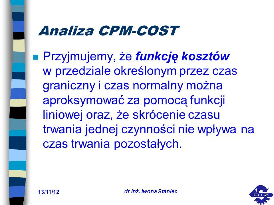 13/11/12 dr inż. Iwona Staniec Analiza CPM-COST Przyjmujemy, że funkcję kosztów w przedziale określonym przez czas graniczny i czas normalny można apr