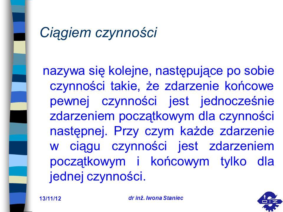 13/11/12 dr inż.