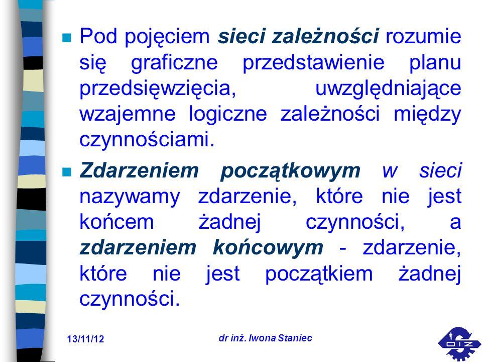 13/11/12 dr inż. Iwona Staniec n Pod pojęciem sieci zależności rozumie się graficzne przedstawienie planu przedsięwzięcia, uwzględniające wzajemne log