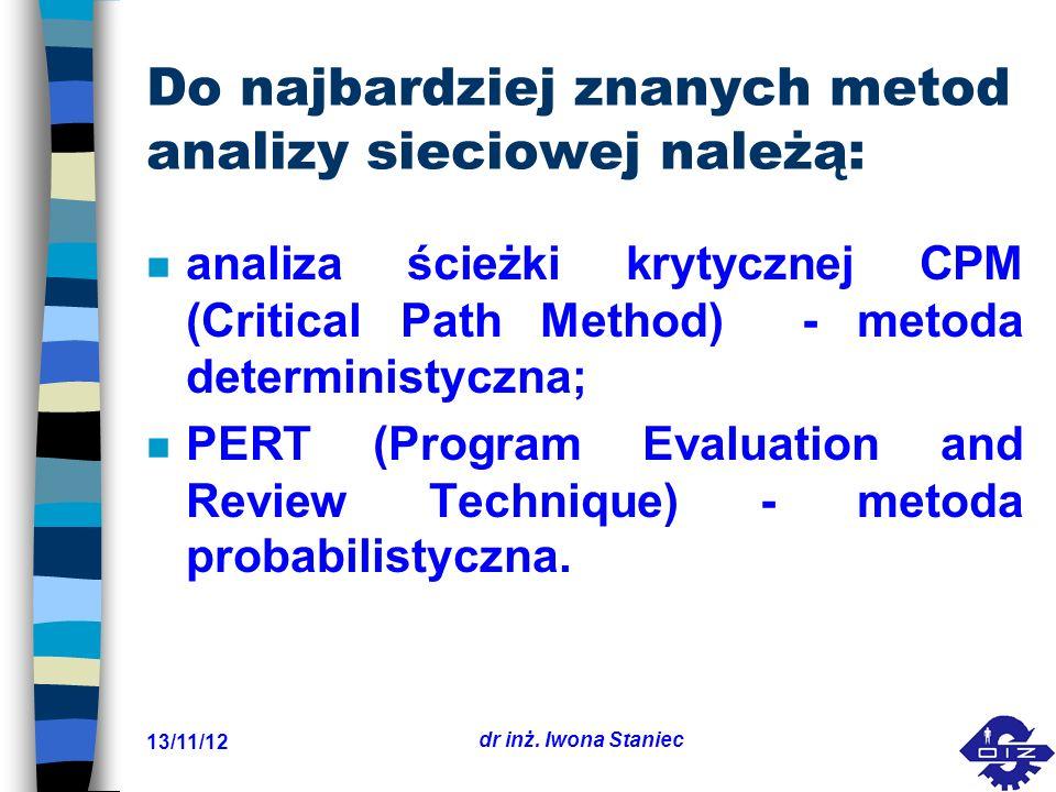 13/11/12 dr inż. Iwona Staniec Do najbardziej znanych metod analizy sieciowej należą: n analiza ścieżki krytycznej CPM (Critical Path Method) - metoda