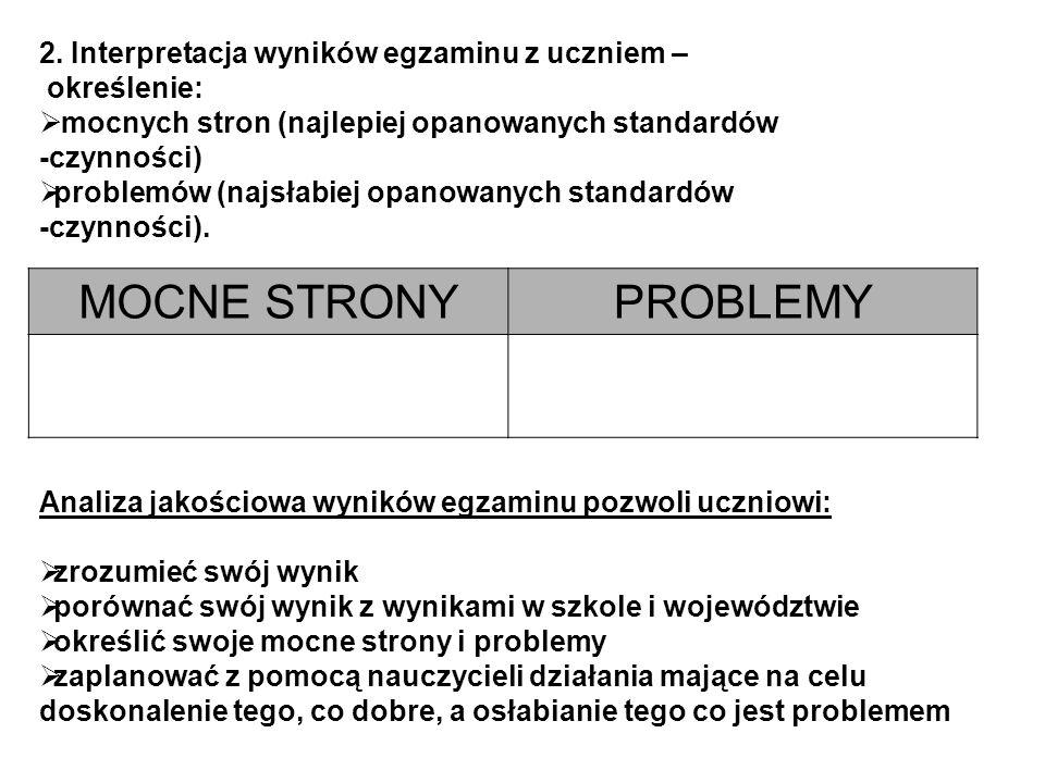 2. Interpretacja wyników egzaminu z uczniem – określenie: mocnych stron (najlepiej opanowanych standardów -czynności) problemów (najsłabiej opanowanyc