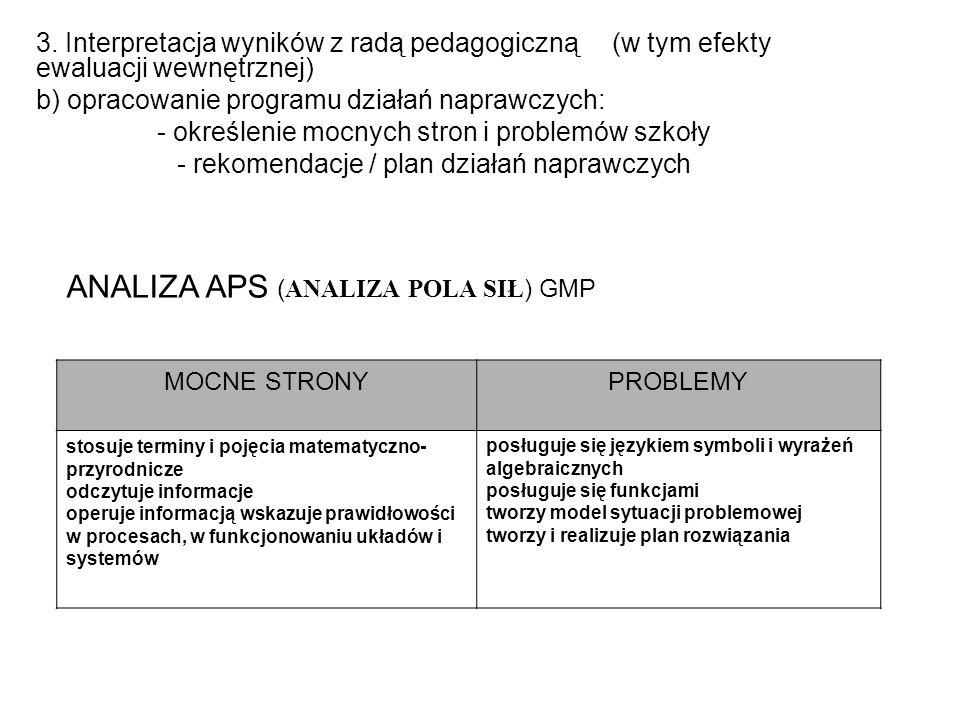 3. Interpretacja wyników z radą pedagogiczną (w tym efekty ewaluacji wewnętrznej) b) opracowanie programu działań naprawczych: - określenie mocnych st