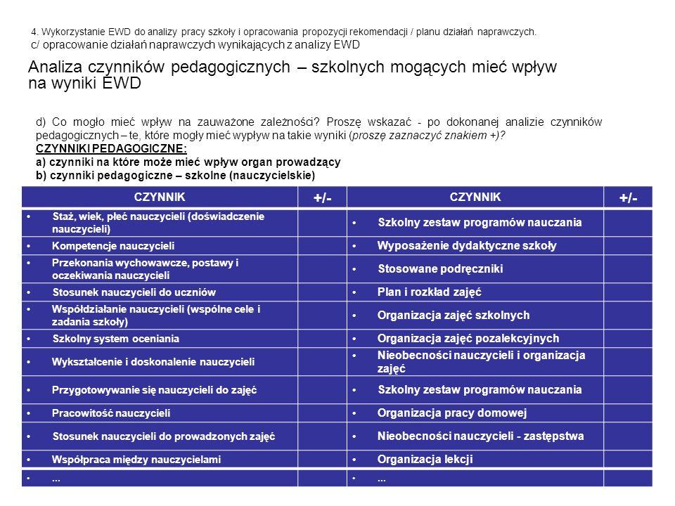 4. Wykorzystanie EWD do analizy pracy szkoły i opracowania propozycji rekomendacji / planu działań naprawczych. c/ opracowanie działań naprawczych wyn