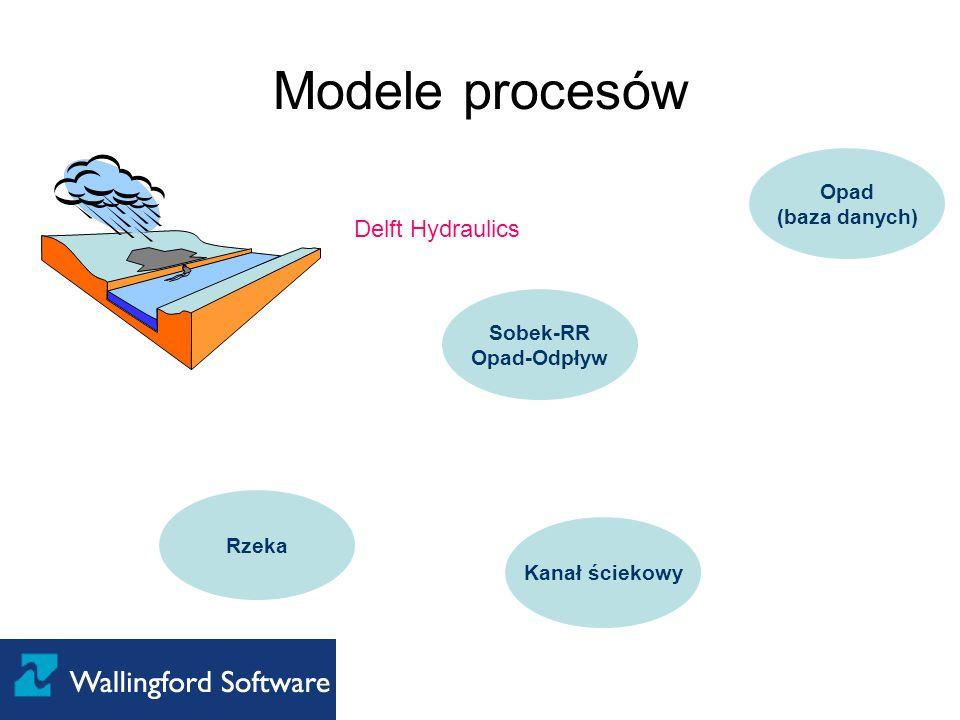 Modele procesów Rzeka Opad (baza danych) Kanał ściekowy Sobek-RR Opad-Odpływ Delft Hydraulics
