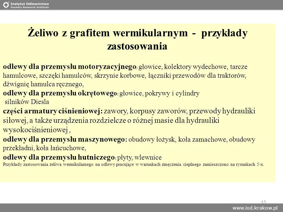 www.iod.krakow.pl 15 Żeliwo z grafitem wermikularnym - przykłady zastosowania odlewy dla przemysłu motoryzacyjnego : głowice, kolektory wydechowe, tar
