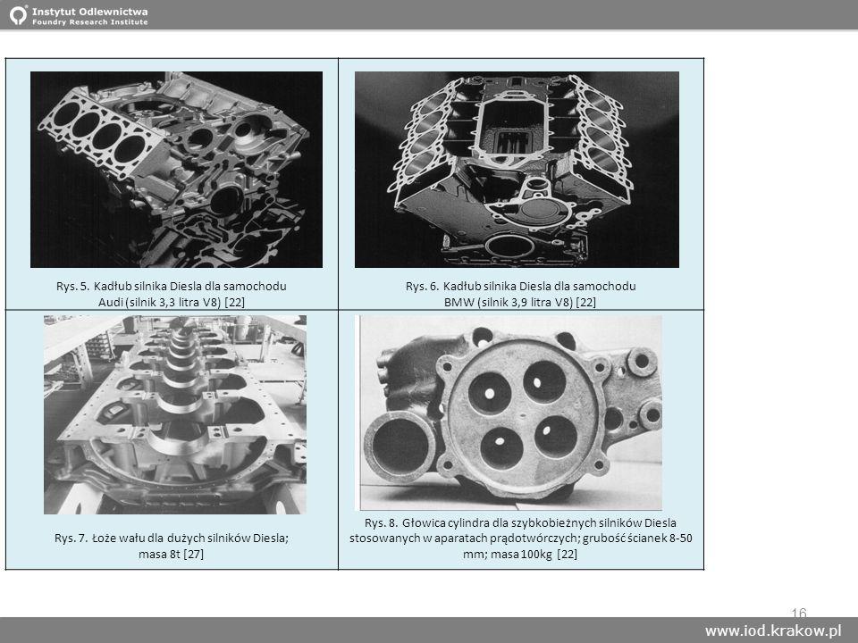 www.iod.krakow.pl 16 Rys. 5. Kadłub silnika Diesla dla samochodu Audi (silnik 3,3 litra V8) [22] Rys. 6. Kadłub silnika Diesla dla samochodu BMW (siln