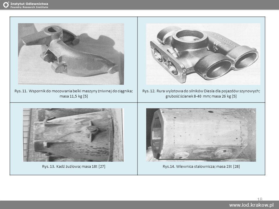 www.iod.krakow.pl 18 Rys. 11. Wspornik do mocowania belki maszyny żniwnej do ciągnika; masa 11,5 kg [5] Rys. 12. Rura wylotowa do silników Diesla dla
