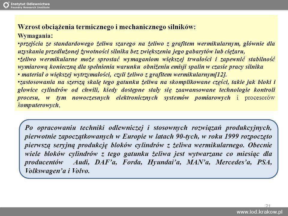 www.iod.krakow.pl 21 Wzrost obciążenia termicznego i mechanicznego silników: Wymagania : przejścia ze standardowego żeliwa szarego na żeliwo z grafite