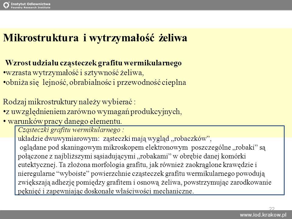 www.iod.krakow.pl 22 Mikrostruktura i wytrzymałość żeliwa Wzrost udziału cząsteczek grafitu wermikularnego wzrasta wytrzymałość i sztywność żeliwa, ob