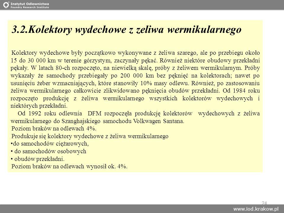 www.iod.krakow.pl 24 3.2.Kolektory wydechowe z zeliwa wermikularnego Kolektory wydechowe były początkowo wykonywane z żeliwa szarego, ale po przebiegu