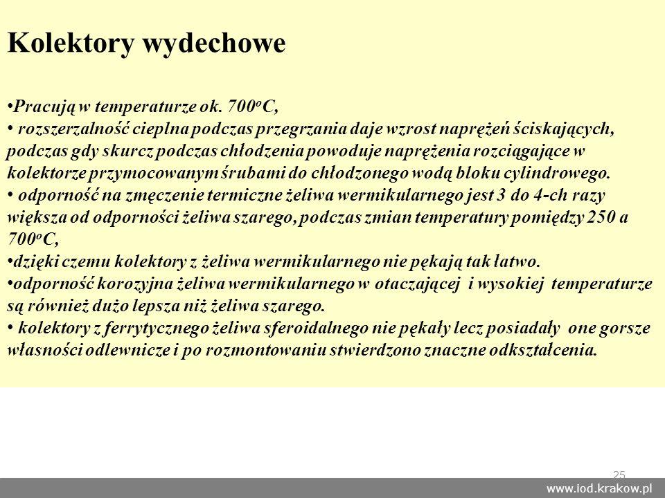 www.iod.krakow.pl 25 Kolektory wydechowe Pracują w temperaturze ok. 700 o C, rozszerzalność cieplna podczas przegrzania daje wzrost naprężeń ściskając