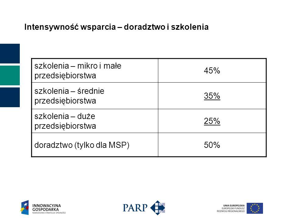 Intensywność wsparcia – doradztwo i szkolenia szkolenia – mikro i małe przedsiębiorstwa 45% szkolenia – średnie przedsiębiorstwa 35% szkolenia – duże przedsiębiorstwa 25% doradztwo (tylko dla MSP)50%