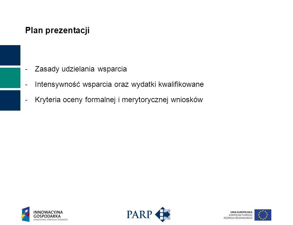 Plan prezentacji - Zasady udzielania wsparcia - Intensywność wsparcia oraz wydatki kwalifikowane - Kryteria oceny formalnej i merytorycznej wniosków