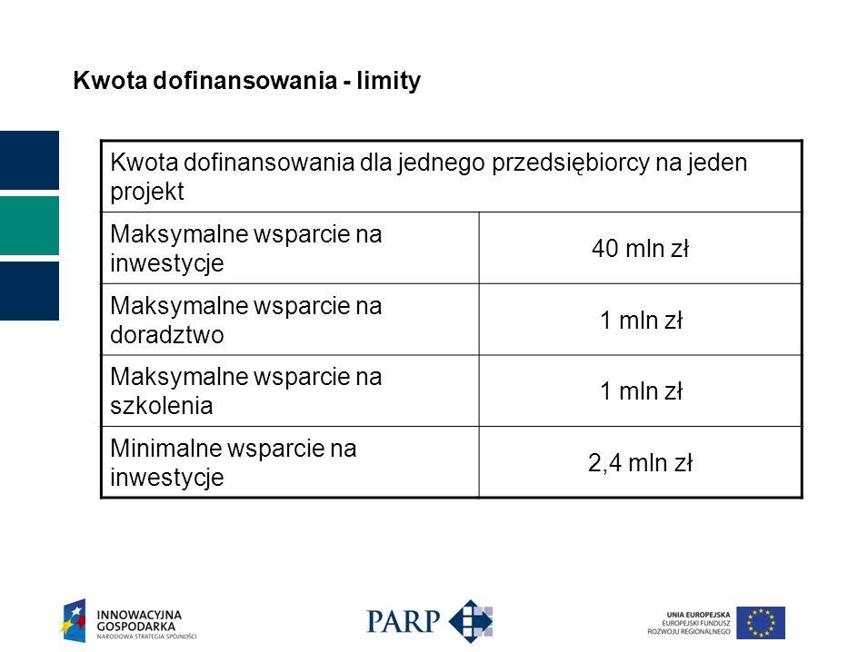 Kwota dofinansowania - limity Kwota dofinansowania dla jednego przedsiębiorcy na jeden projekt Maksymalne wsparcie na inwestycje 40 mln zł Maksymalne